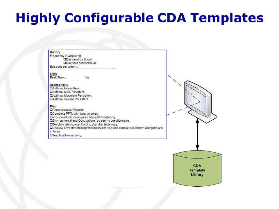 Highly Configurable CDA Templates