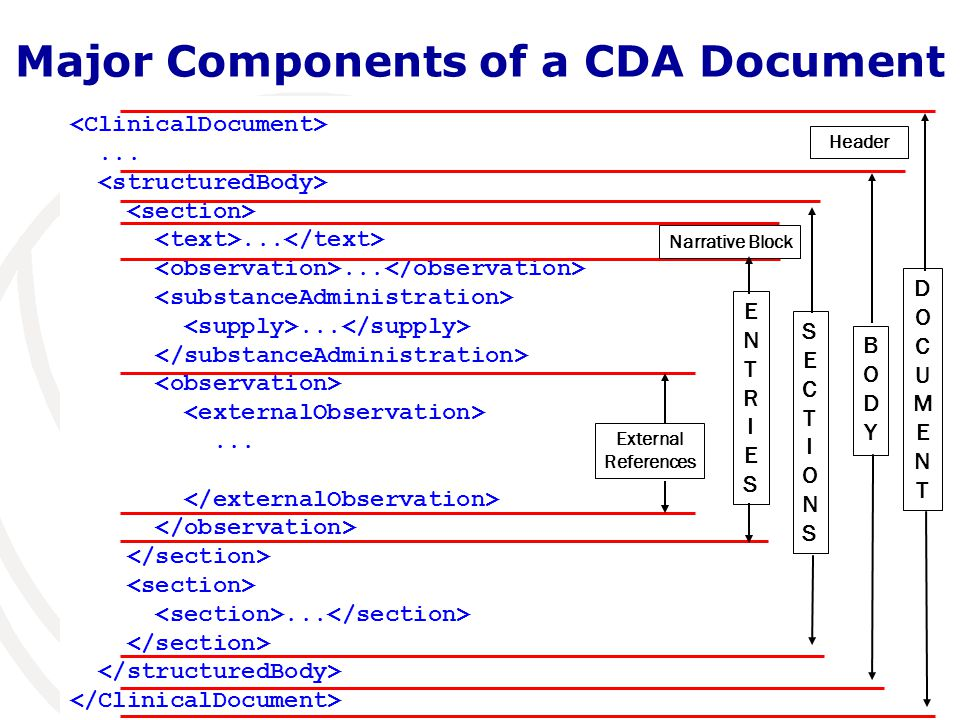 Major Components of a CDA Document