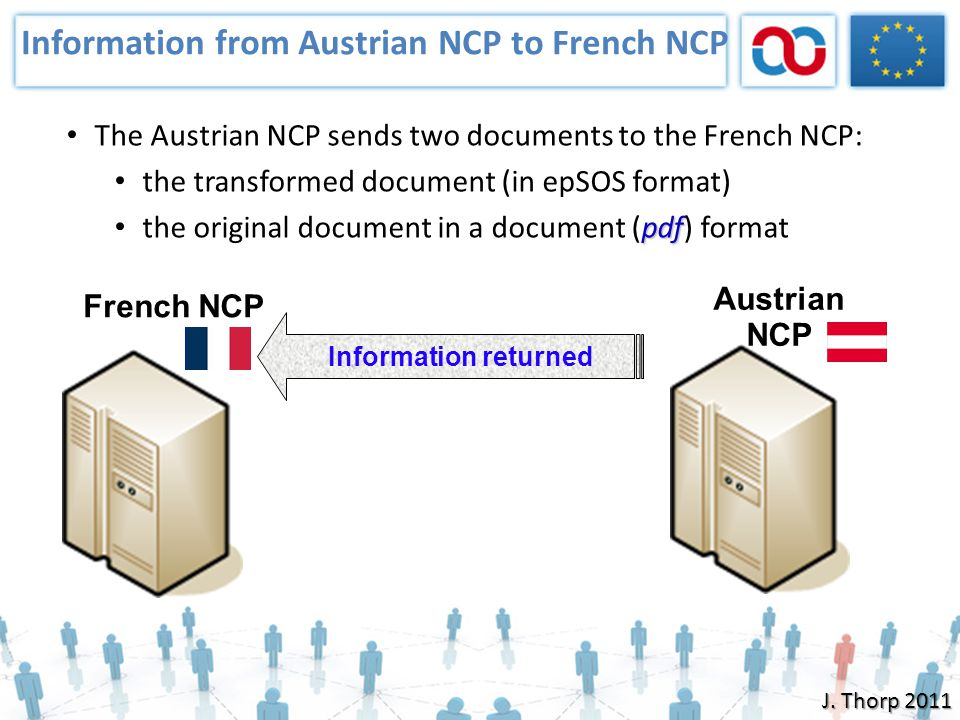 Information from Austrian NCP to French NCP