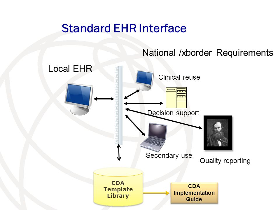 Standard EHR Interface