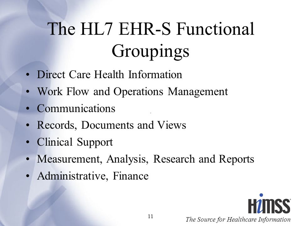 The HL7 EHR-S Functional Groupings