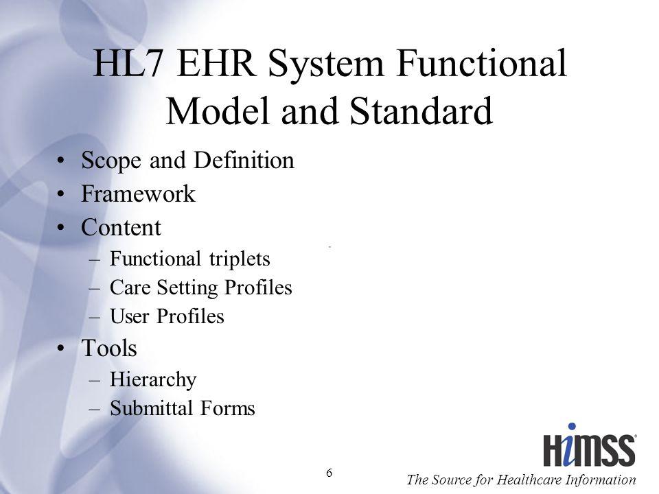 HL7 EHR System Functional Model and Standard