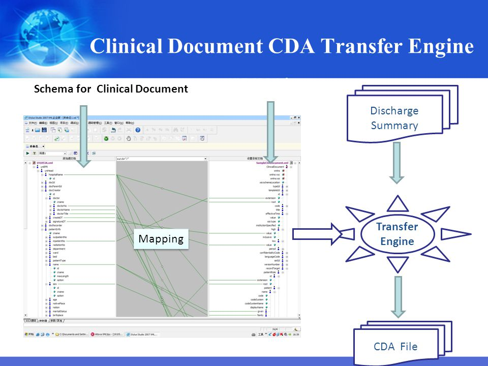 Clinical Document CDA Transfer Engine