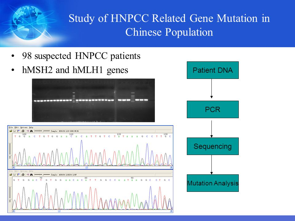 Study of HNPCC Related Gene Mutation in Chinese Population