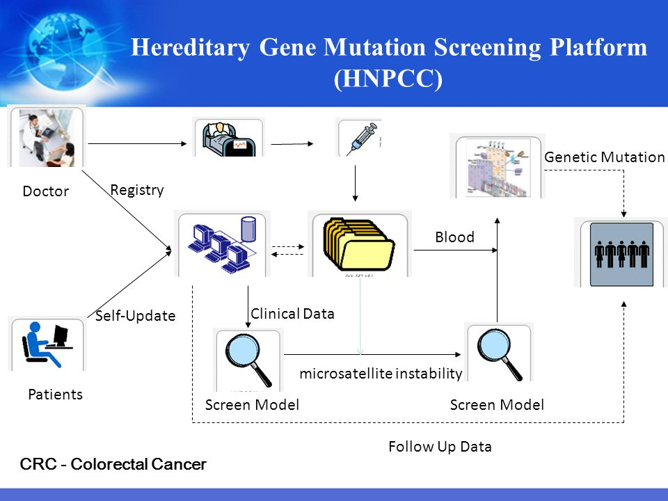 Hereditary Gene Mutation Screening Platform