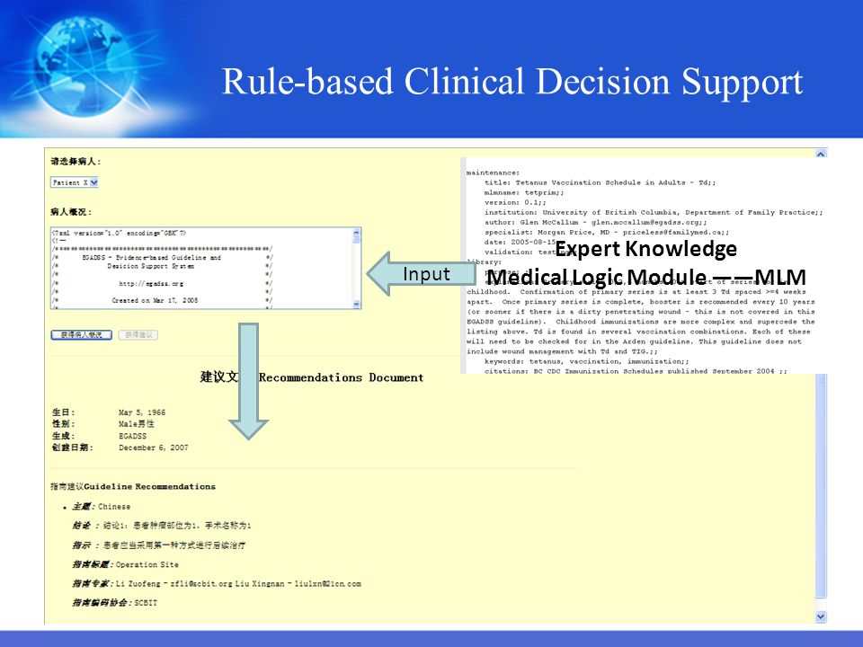 Rule-based Clinical Decision Support