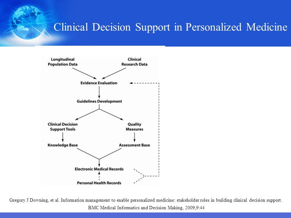 Clinical Decision Support in Personalized Medicine