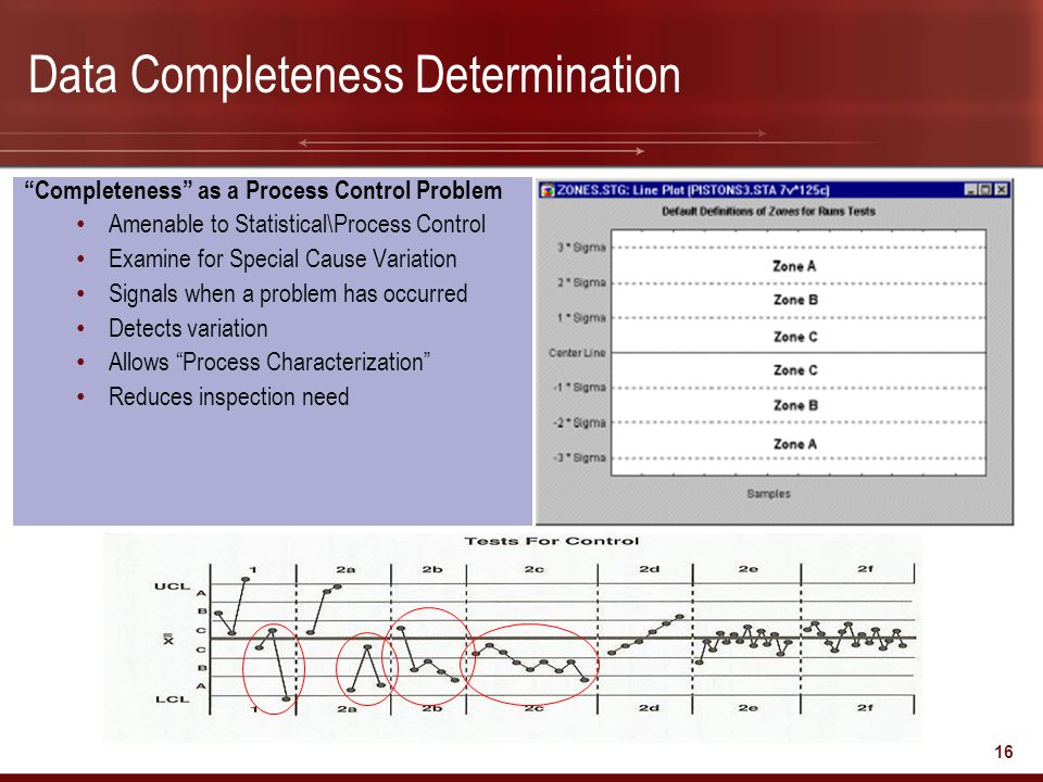 Data Completeness Determination