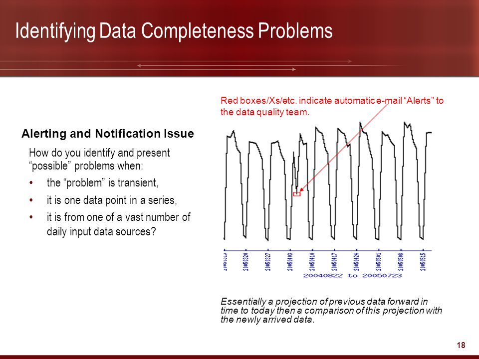 Identifying Data Completeness Problems
