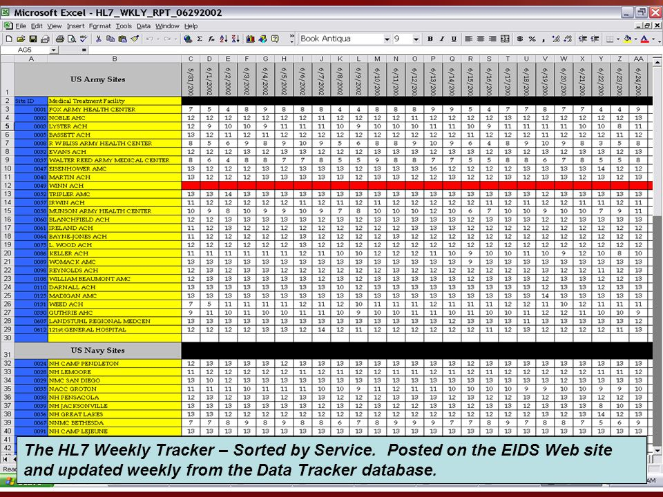 EIDS Web Portal display of daily FILES receipt
