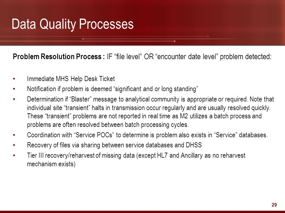 Data Quality Processes