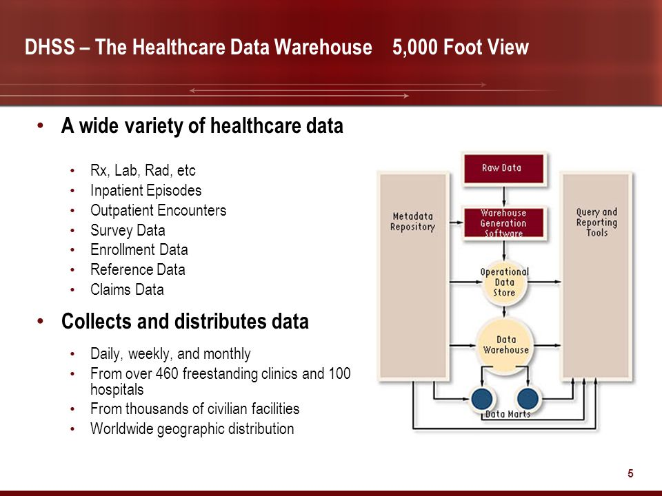 DHSS – The Healthcare Data Warehouse 5,000 Foot View