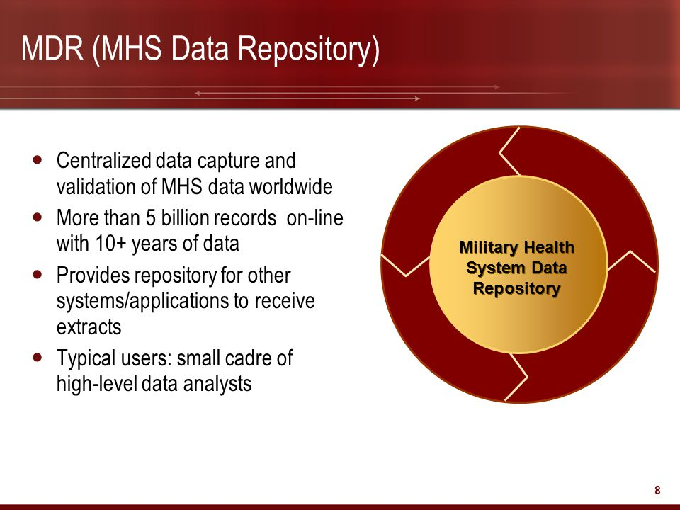 MDR (MHS Data Repository)