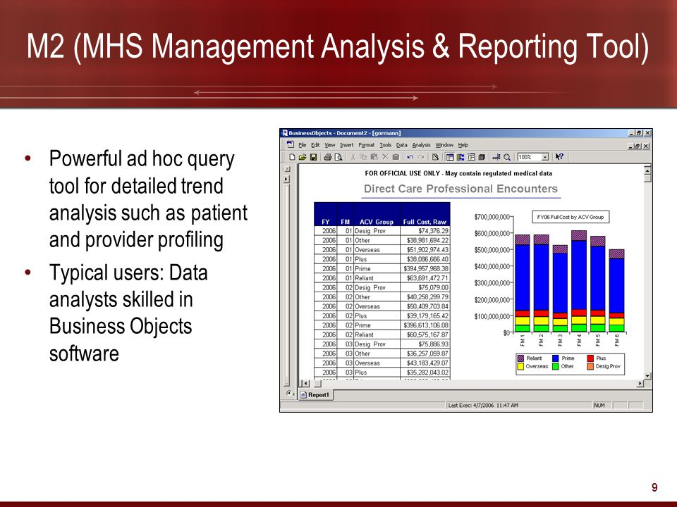 M2 (MHS Management Analysis & Reporting Tool)