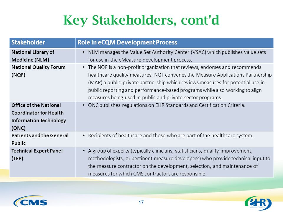 Key Stakeholders, cont'd