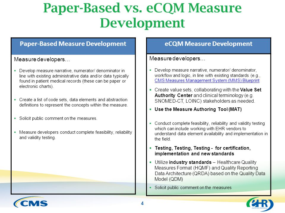 Paper-Based vs. eCQM Measure Development