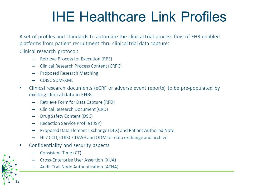 IHE Healthcare Link Profiles