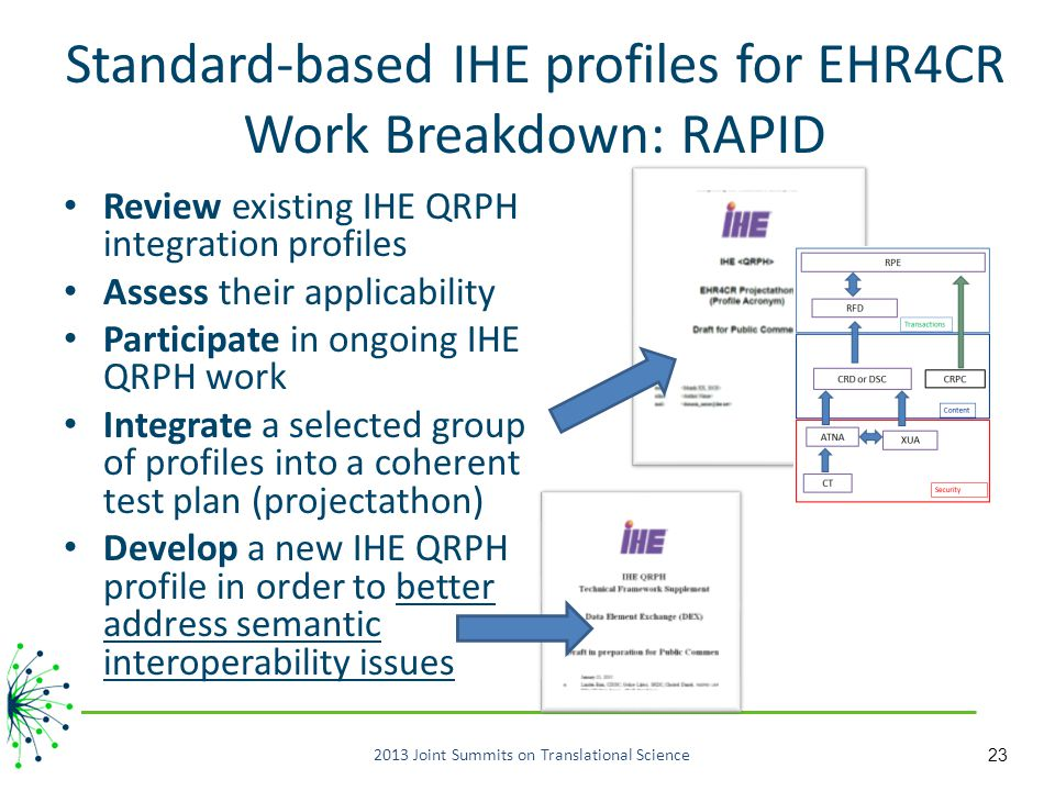 Standard-based IHE profiles for EHR4CR Work Breakdown: RAPID