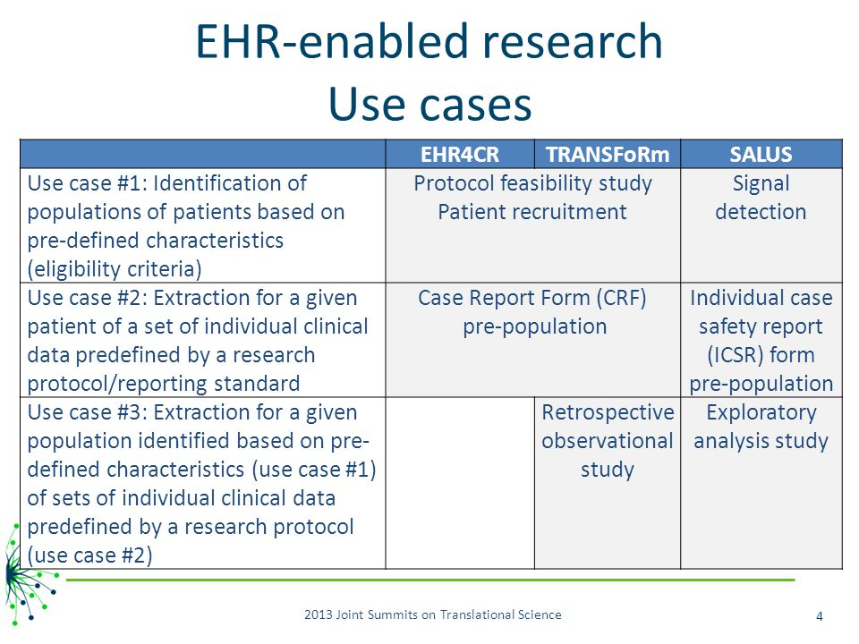 EHR-enabled research Use cases