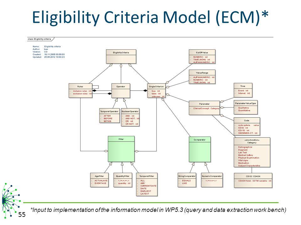 Eligibility Criteria Model (ECM)*