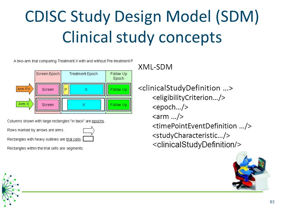 CDISC Study Design Model (SDM) Clinical study concepts
