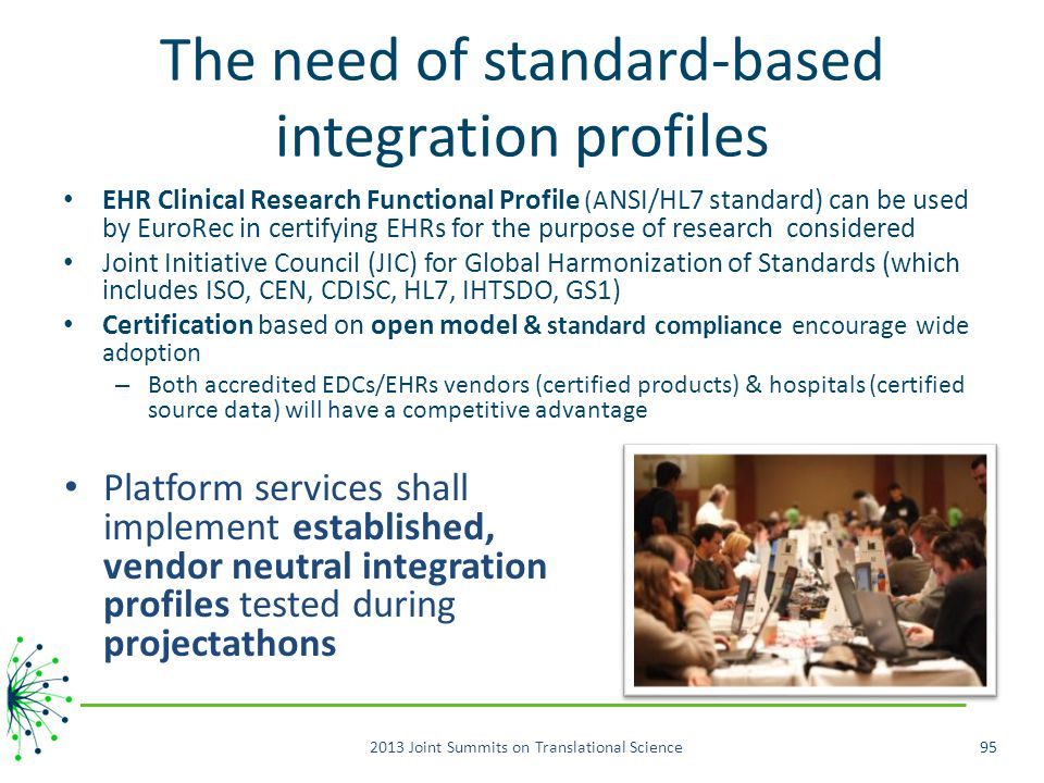 The need of standard-based integration profiles