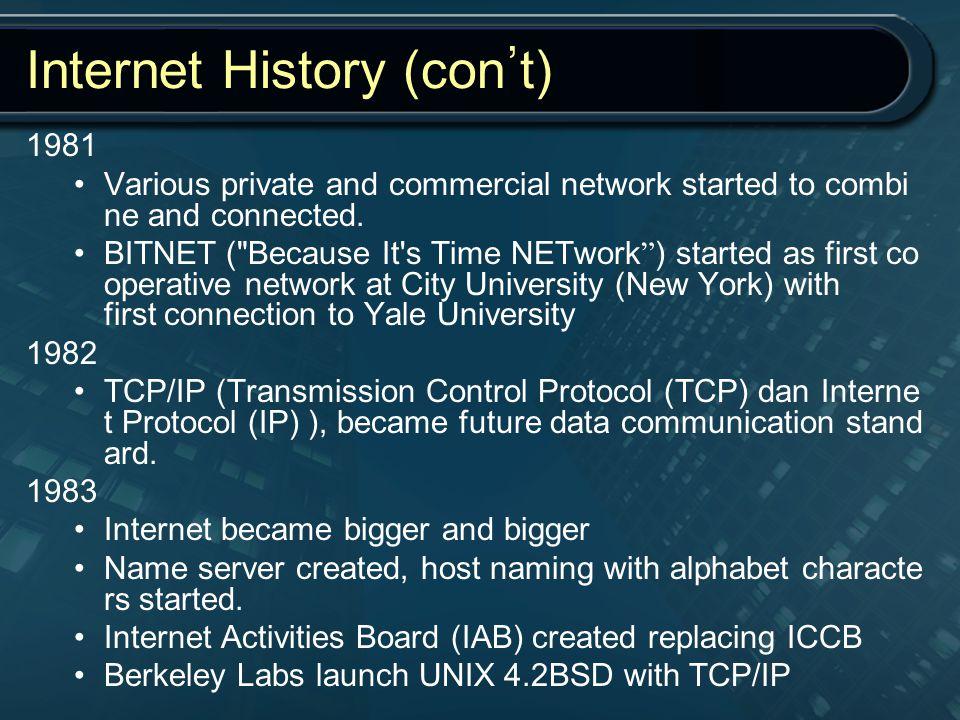 Internet History (con't)