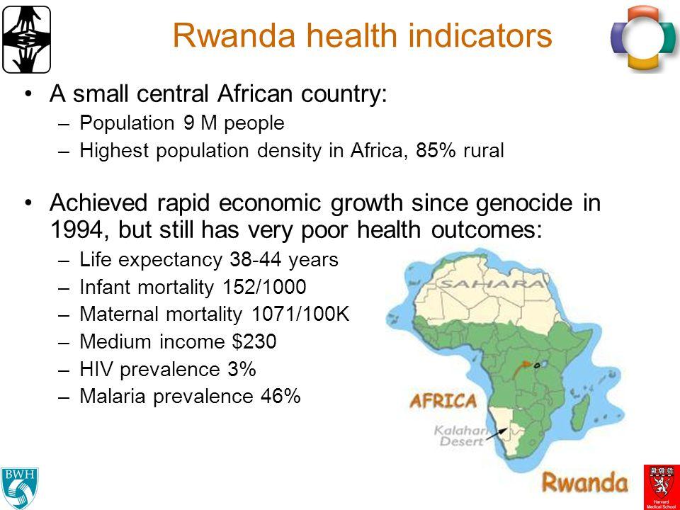 Rwanda health indicators