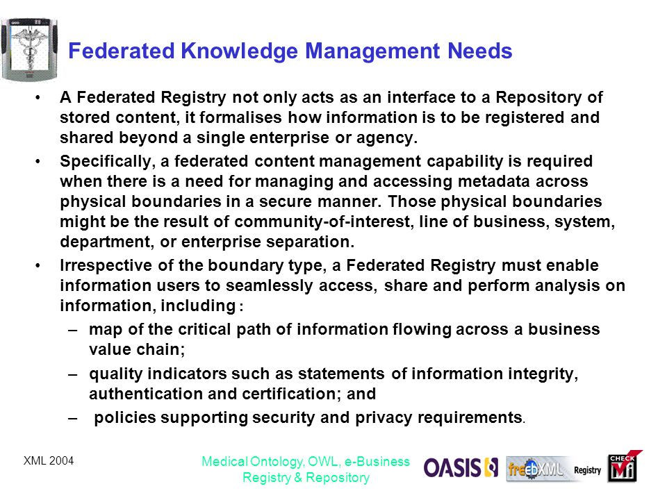 Federated Knowledge Management Needs