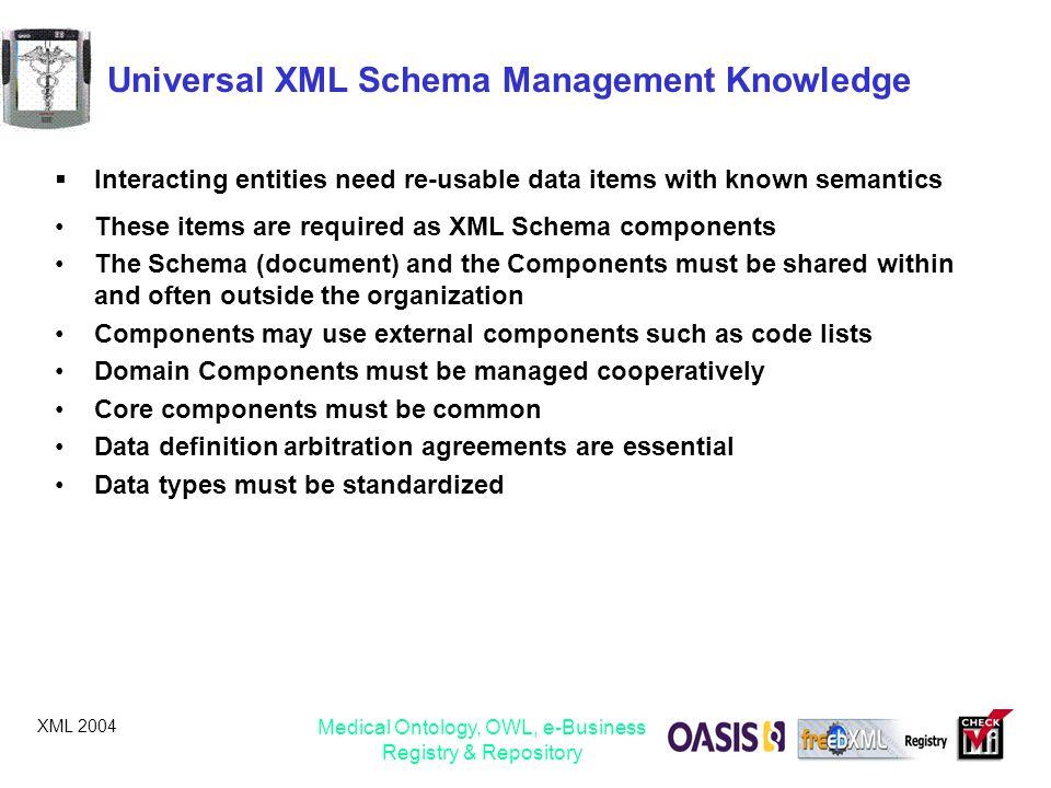 Universal XML Schema Management Knowledge