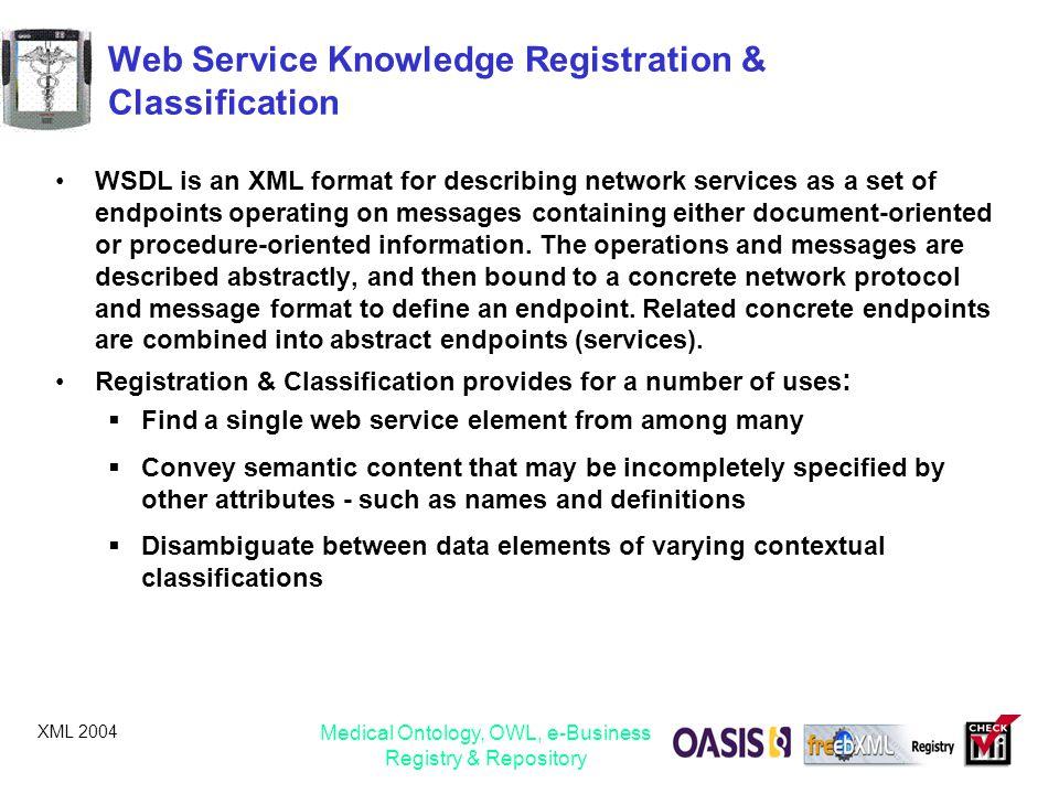 Web Service Knowledge Registration & Classification