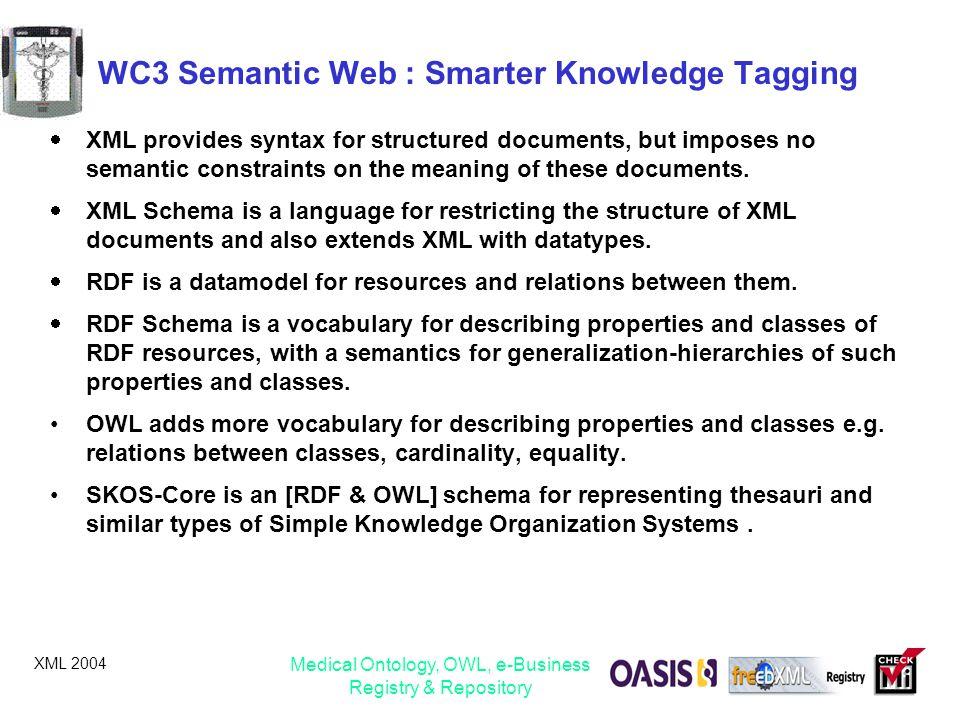 WC3 Semantic Web : Smarter Knowledge Tagging