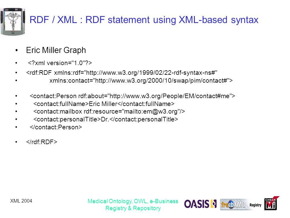 RDF / XML : RDF statement using XML-based syntax
