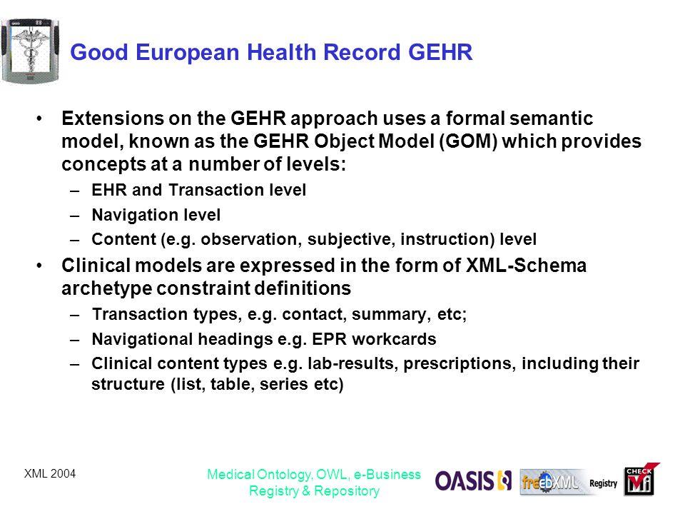 Good European Health Record GEHR