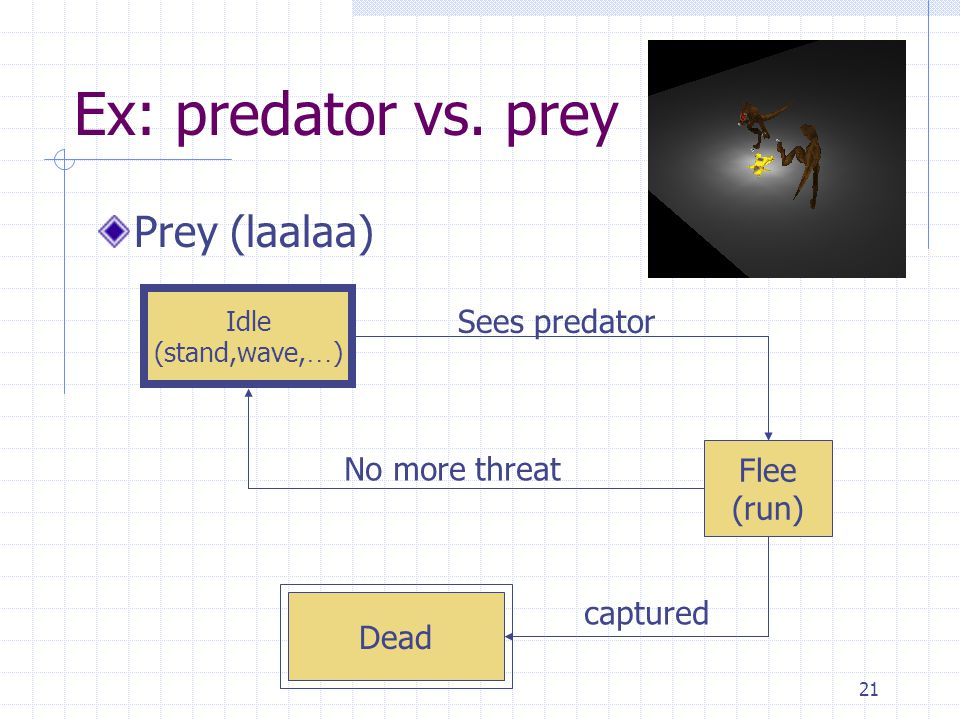 Ex: predator vs. prey Prey (laalaa) Sees predator No more threat Flee