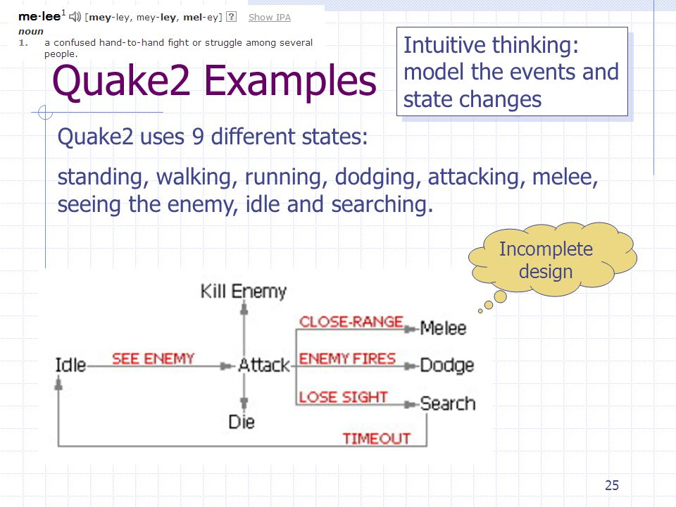Quake2 Examples Intuitive thinking: model the events and state changes