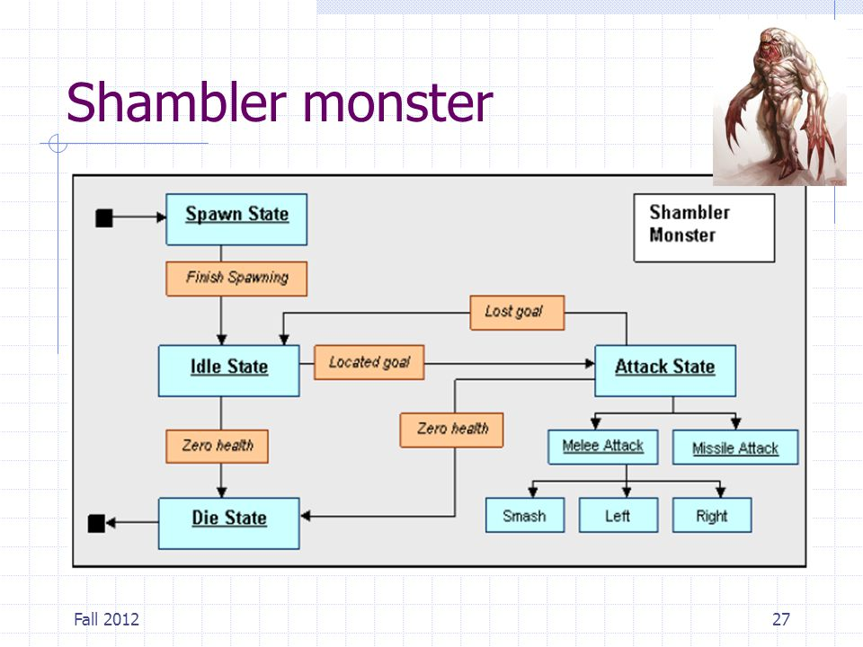 Shambler monster Fall 2012