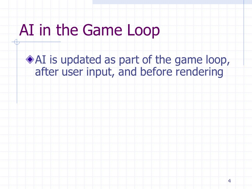 AI in the Game Loop AI is updated as part of the game loop, after user input, and before rendering