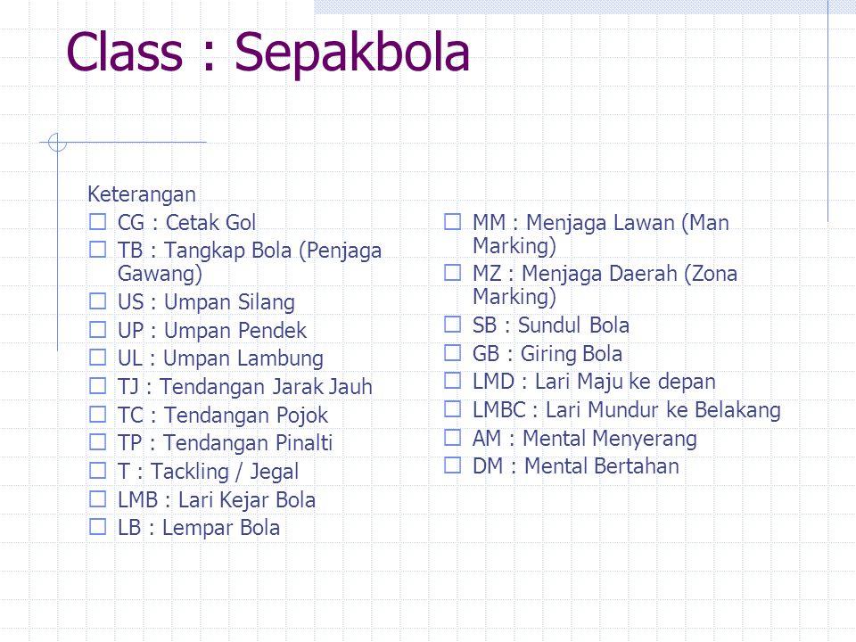 Class : Sepakbola Keterangan CG : Cetak Gol