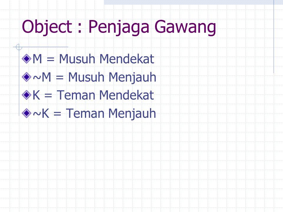 Object : Penjaga Gawang