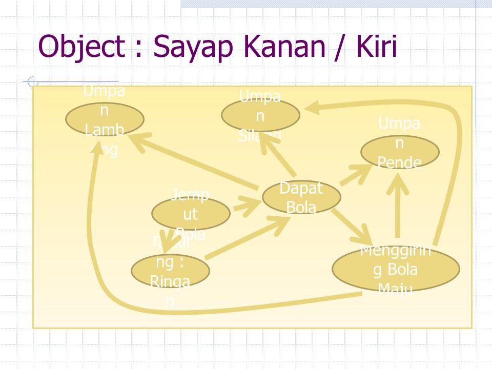Object : Sayap Kanan / Kiri