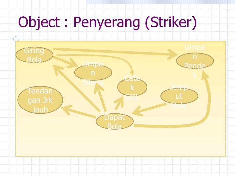 Object : Penyerang (Striker)