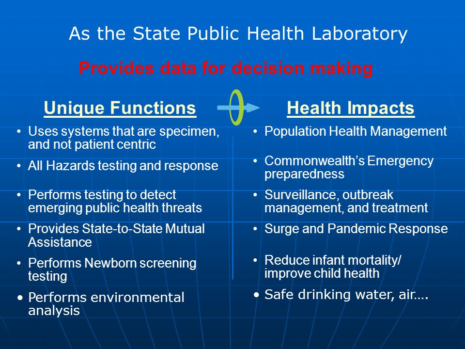 As the State Public Health Laboratory