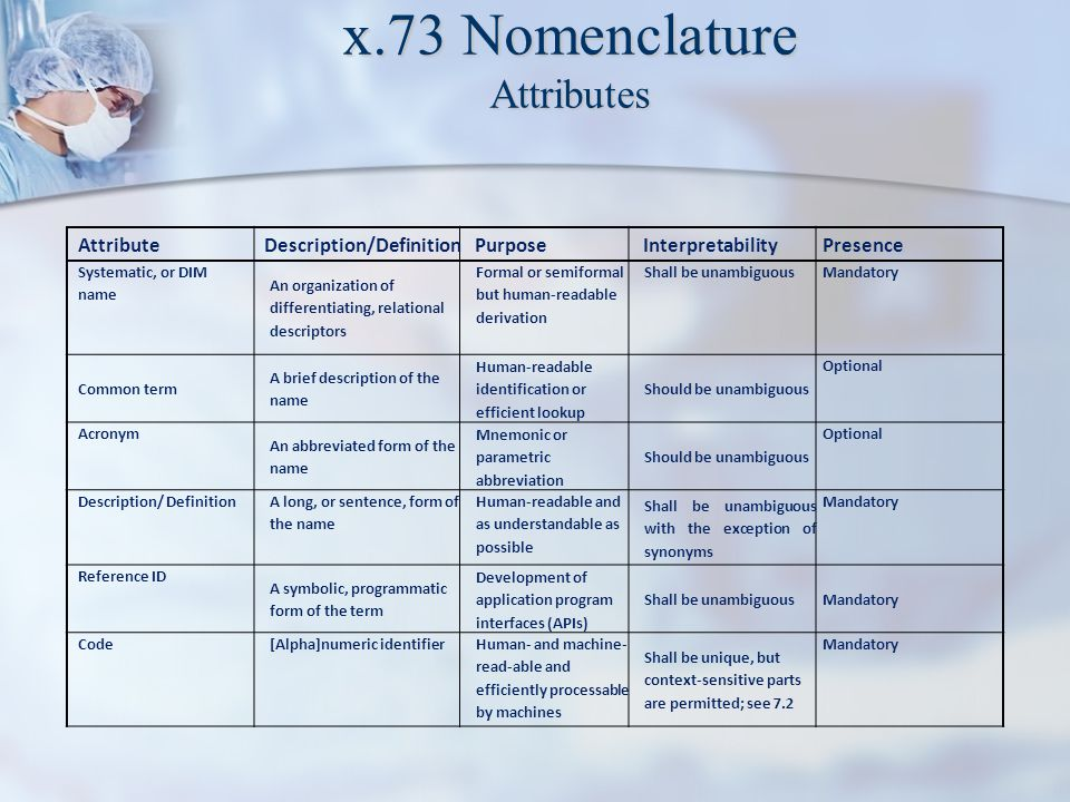 x.73 Nomenclature Attributes