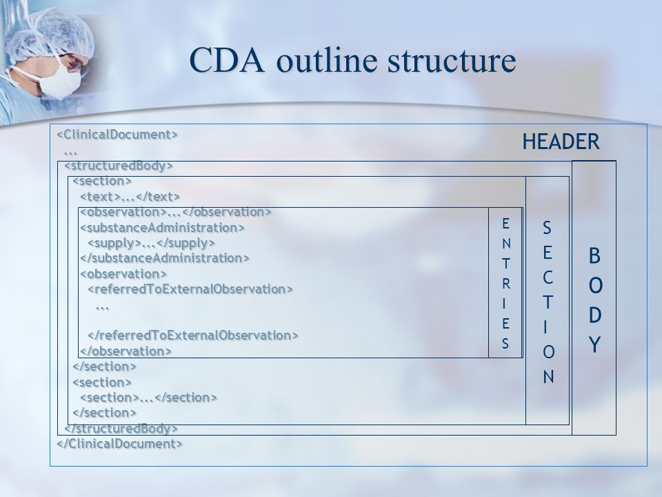 CDA outline structure HEADER BODY SECTION ENTRIES