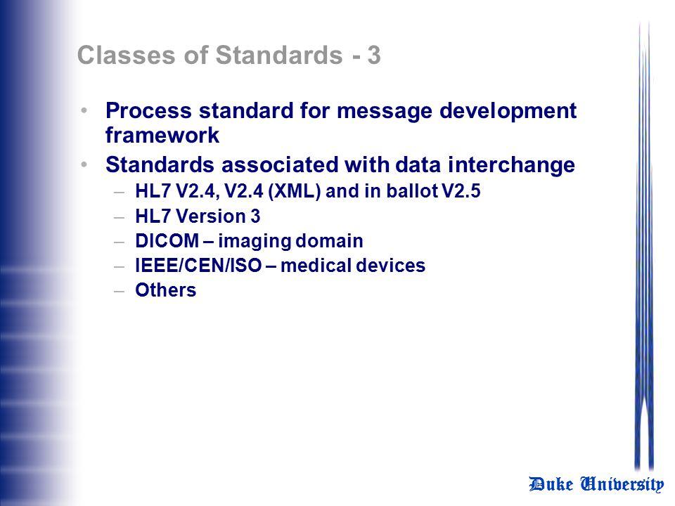 Classes of Standards - 3 Process standard for message development framework. Standards associated with data interchange.