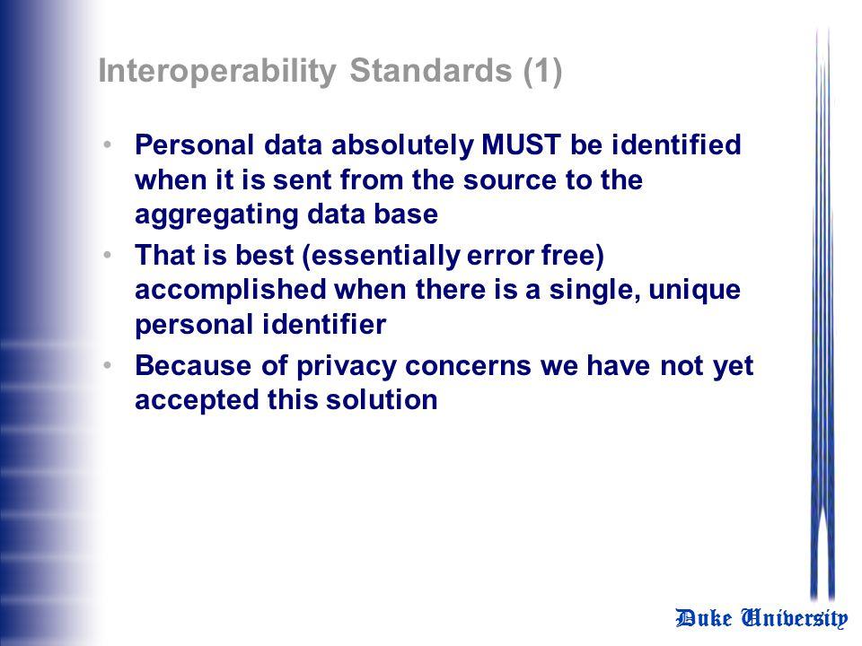 Interoperability Standards (1)