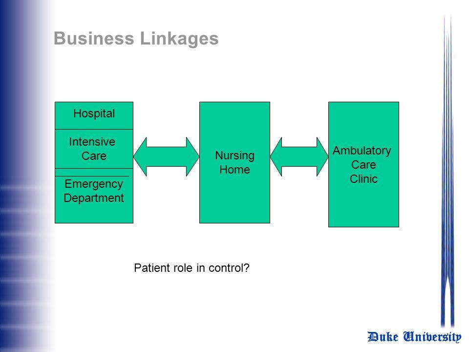 Business Linkages Hospital Intensive Care Ambulatory Care Nursing Home