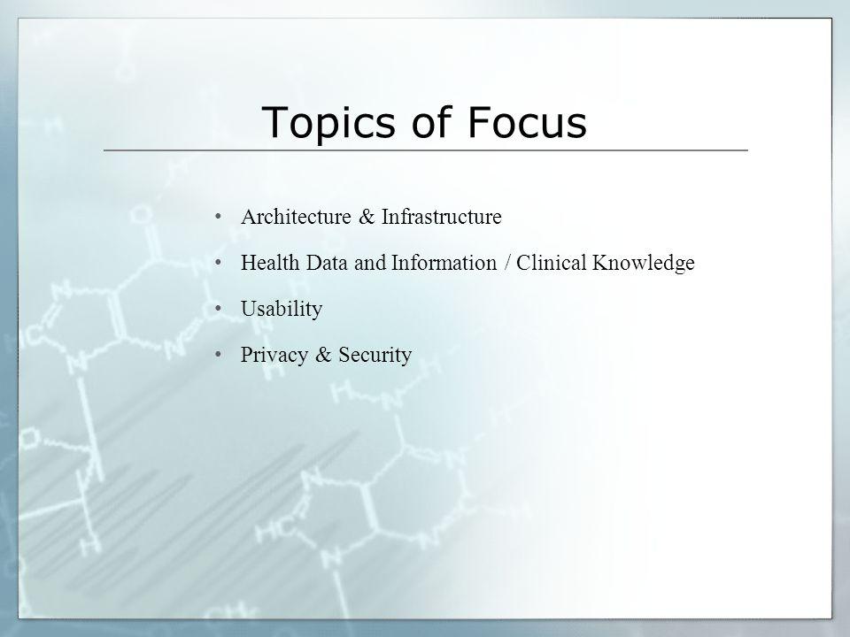 Topics of Focus Architecture & Infrastructure