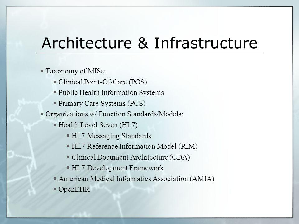 Architecture & Infrastructure